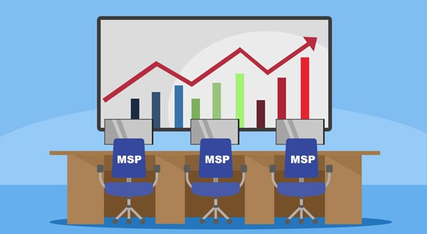 Chart showing company growth when using MSP